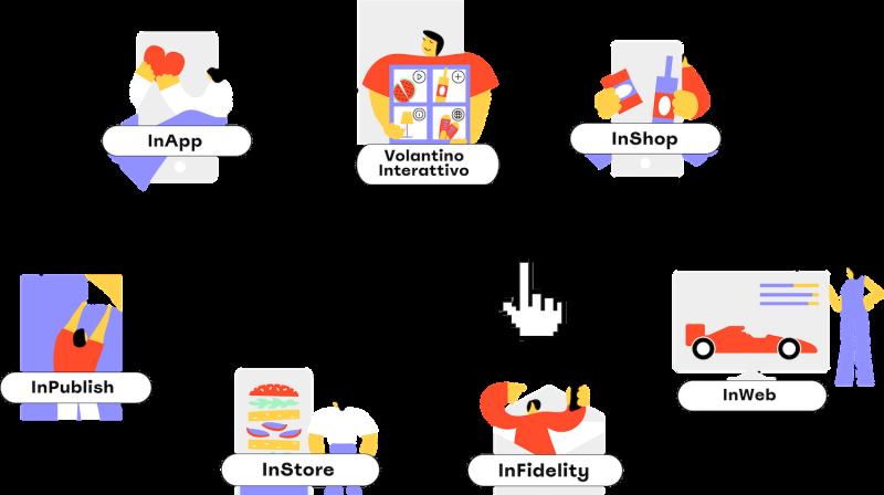 interattivo-servizi